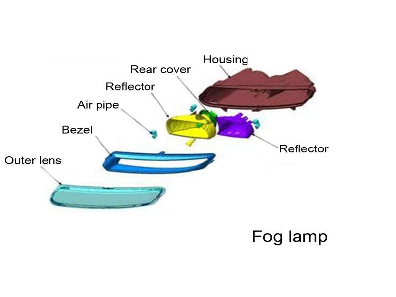 foglamp structure